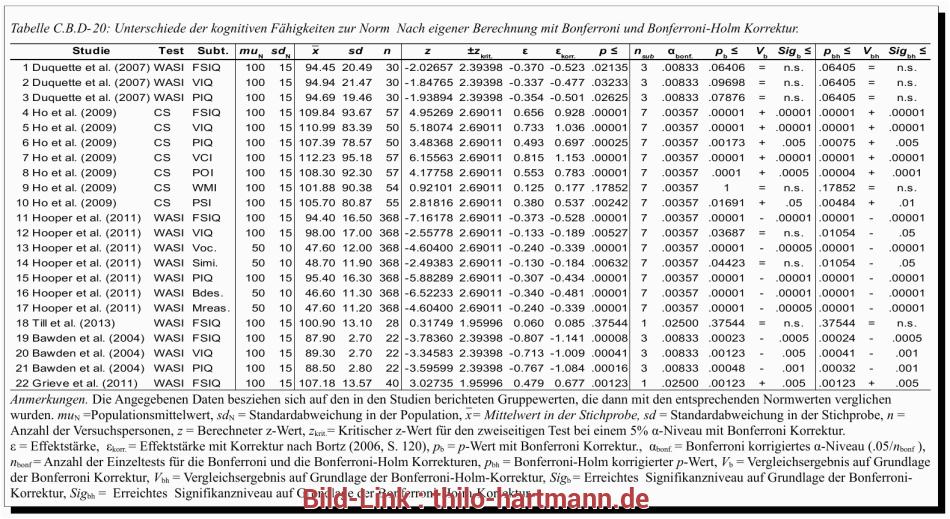 gkg tabelle 4 1 3 chronische nierenerkrankung wiat ii us psychologe 61