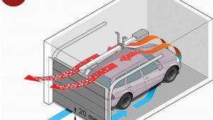 Belüftung Garage Fertiggaragen Aus Beton Alwe Garagen