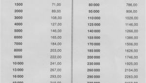 Poco Küchentisch Text O P Couch Günstig 3086 Aviacia